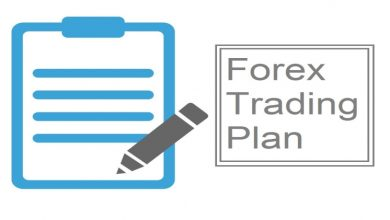 Photo of How to make a perfect Forex trading plan