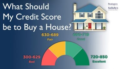 Photo of What is the Credit Score Needed to Buy a Home?