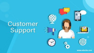 Photo of Advantages of customer service system