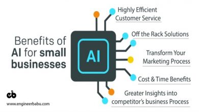 Photo of How can AI help small and medium businesses in the future?