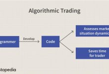 Photo of Algorithmic Trading: All You Need to Know