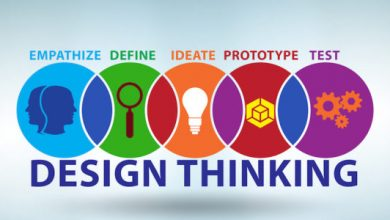 Photo of Design thinking – what exactly is it?